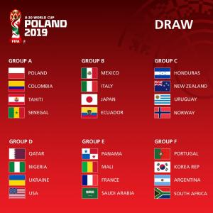 1 POLAND World Cup 2019 Under 20