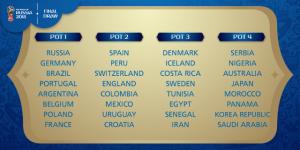 201 Kvalifikacii Rusia