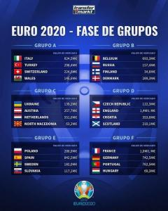 Fudbalska cena EURO 2021